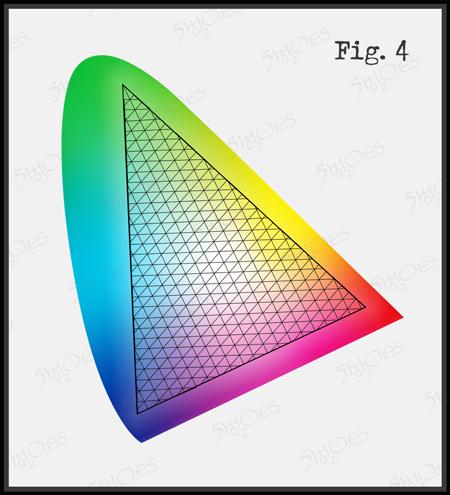MAtriz imaginaria del conjunto de valores RGB